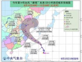 14号台风摩羯或在青岛登陆,或许能凉快点